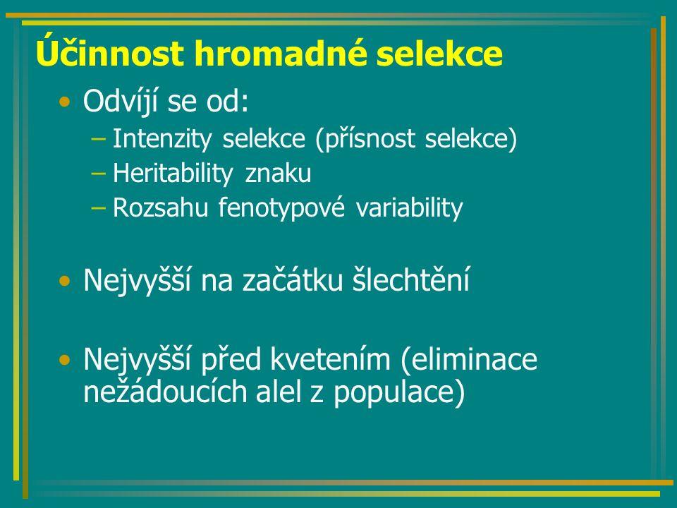 Účinnost hromadné selekce Odvíjí se od: –Intenzity selekce (přísnost selekce) –Heritability znaku –Rozsahu fenotypové variability Nejvyšší na začátku