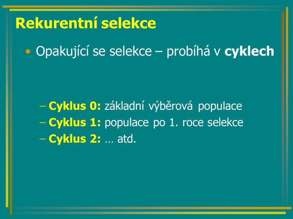 Rekurentní selekce Opakující se selekce – probíhá v cyklech –Cyklus 0: základní výběrová populace –Cyklus 1: populace po 1. roce selekce –Cyklus 2: …