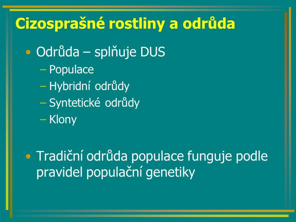 Cizosprašné rostliny a odrůda Odrůda – splňuje DUS –Populace –Hybridní odrůdy –Syntetické odrůdy –Klony Tradiční odrůda populace funguje podle pravide