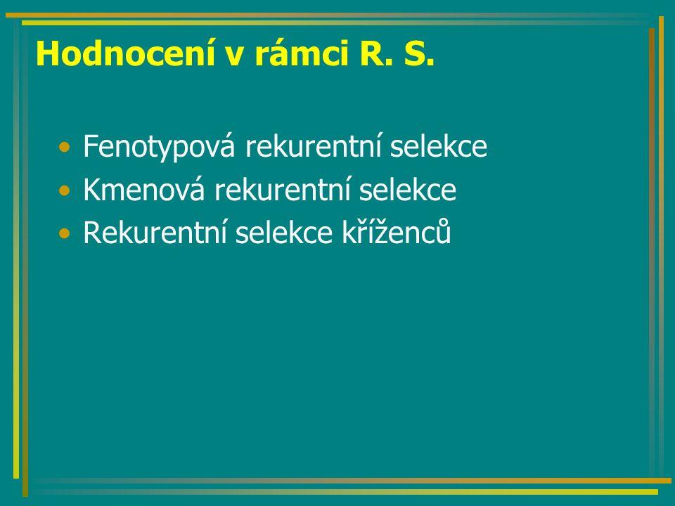 Hodnocení v rámci R. S. Fenotypová rekurentní selekce Kmenová rekurentní selekce Rekurentní selekce kříženců