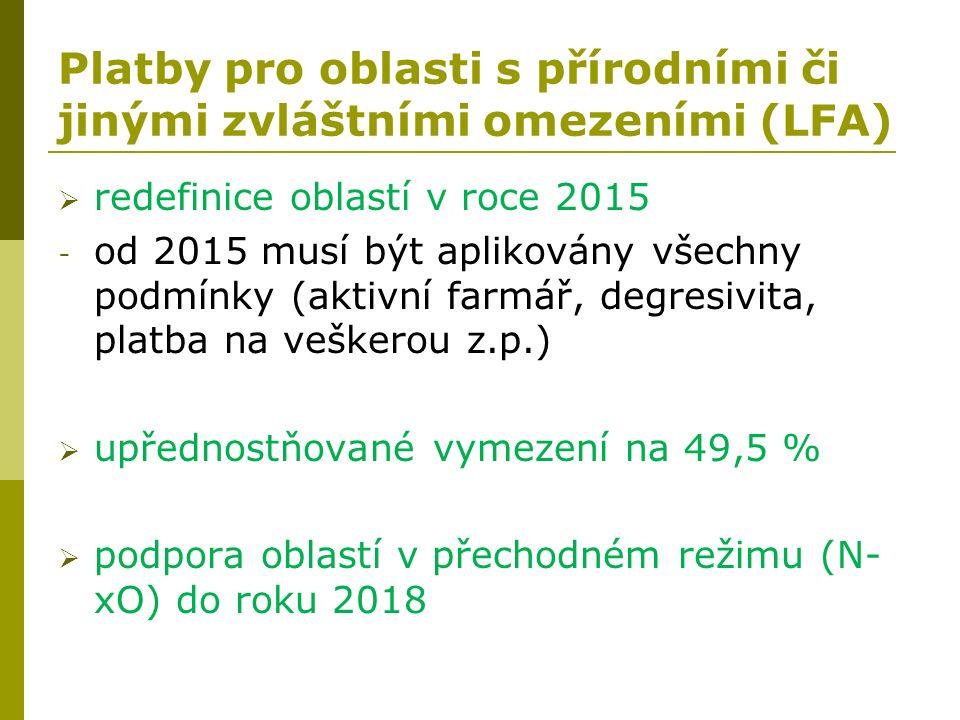 Platby pro oblasti s přírodními či jinými zvláštními omezeními (LFA)  redefinice oblastí v roce 2015 - od 2015 musí být aplikovány všechny podmínky (aktivní farmář, degresivita, platba na veškerou z.p.)  upřednostňované vymezení na 49,5 %  podpora oblastí v přechodném režimu (N- xO) do roku 2018
