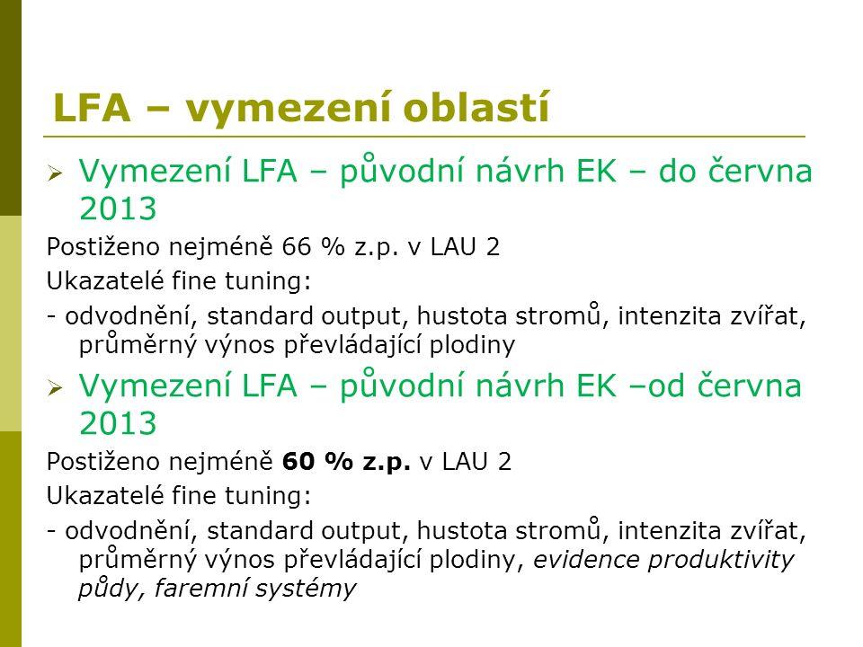 LFA – vymezení oblastí  Vymezení LFA – původní návrh EK – do června 2013 Postiženo nejméně 66 % z.p.