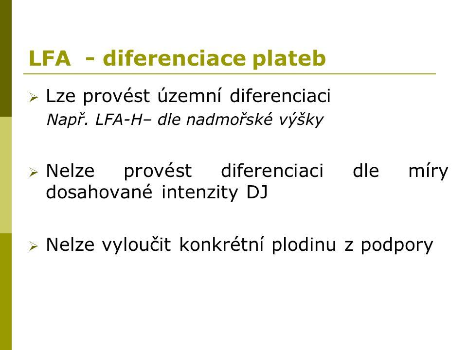 LFA - diferenciace plateb  Lze provést územní diferenciaci Např. LFA-H– dle nadmořské výšky  Nelze provést diferenciaci dle míry dosahované intenzit