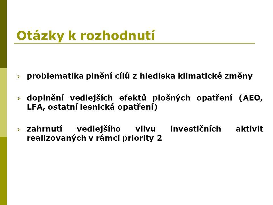 Otázky k rozhodnutí  problematika plnění cílů z hlediska klimatické změny  doplnění vedlejších efektů plošných opatření (AEO, LFA, ostatní lesnická opatření)  zahrnutí vedlejšího vlivu investičních aktivit realizovaných v rámci priority 2