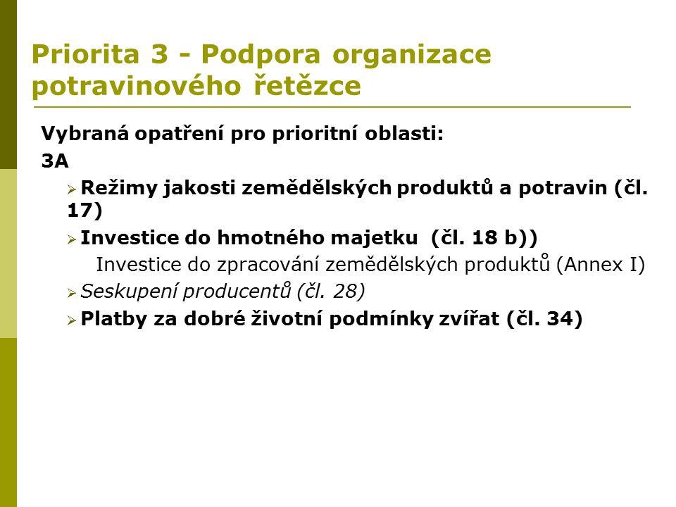 Priorita 3 - Podpora organizace potravinového řetězce Vybraná opatření pro prioritní oblasti: 3A  Režimy jakosti zemědělských produktů a potravin (čl.