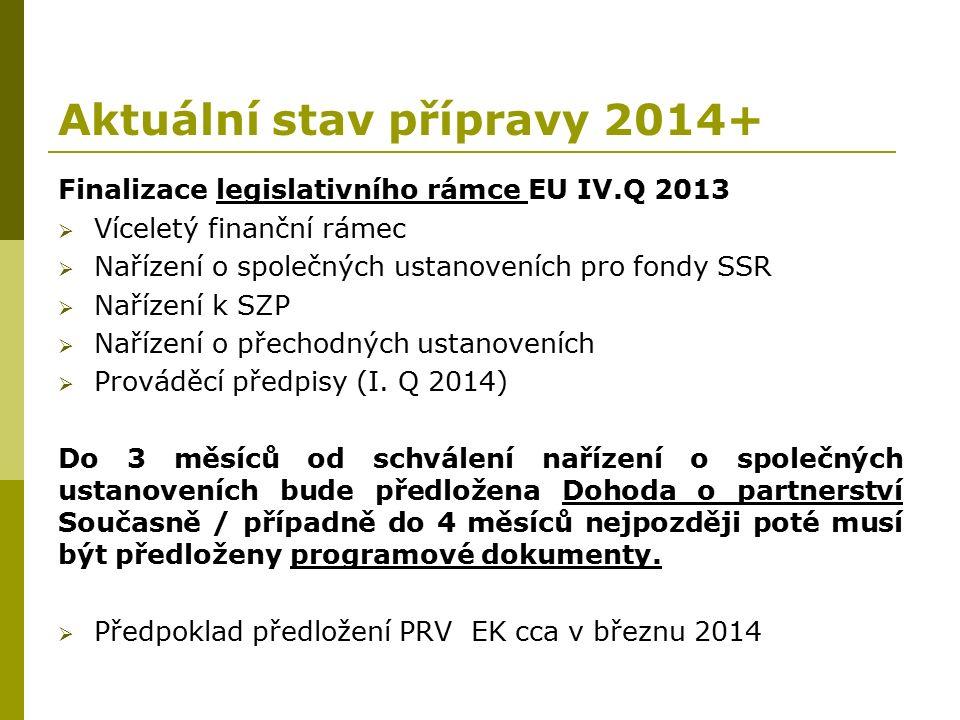 Aktuální stav přípravy 2014+ Finalizace legislativního rámce EU IV.Q 2013  Víceletý finanční rámec  Nařízení o společných ustanoveních pro fondy SSR  Nařízení k SZP  Nařízení o přechodných ustanoveních  Prováděcí předpisy (I.