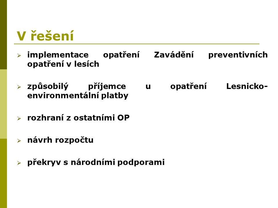 V řešení  implementace opatření Zavádění preventivních opatření v lesích  způsobilý příjemce u opatření Lesnicko- environmentální platby  rozhraní z ostatními OP  návrh rozpočtu  překryv s národními podporami