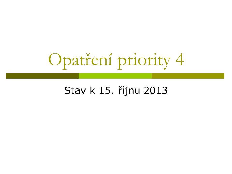 Opatření priority 4 Stav k 15. říjnu 2013