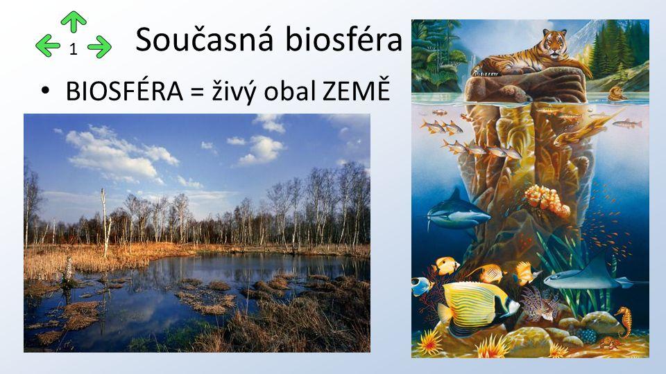 BIOSFÉRA = živý obal ZEMĚ Současná biosféra 1