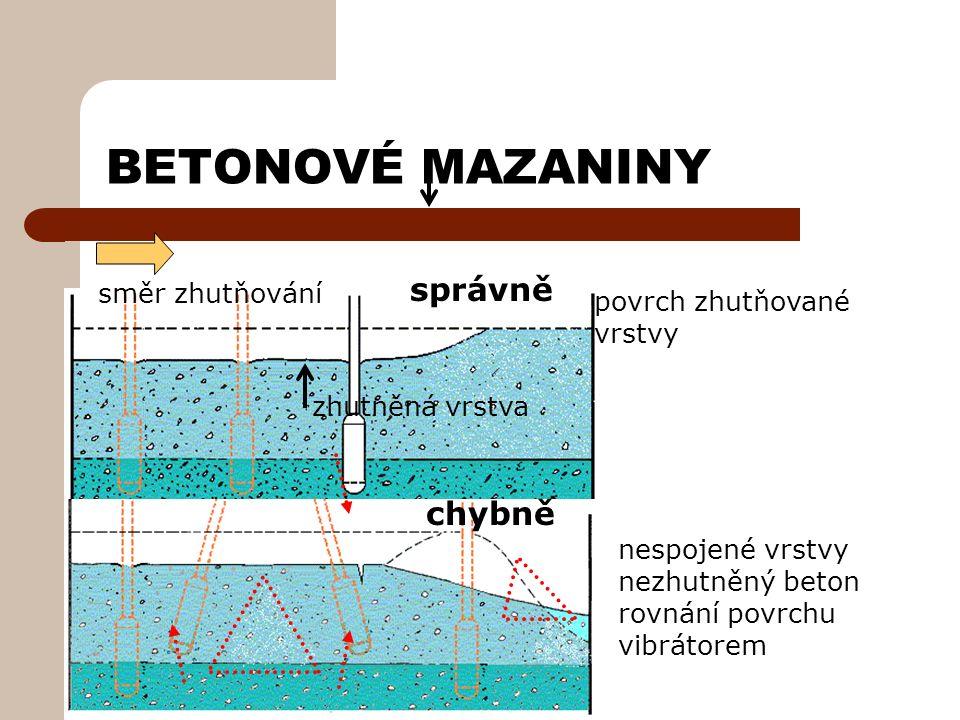BETONOVÉ MAZANINY směr zhutňování chybně nezhutněný beton nespojené vrstvy rovnání povrchu vibrátorem zhutněná vrstva správně povrch zhutňované vrstvy