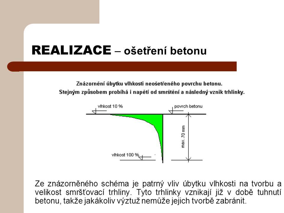 Ze znázorněného schéma je patrný vliv úbytku vlhkosti na tvorbu a velikost smršťovací trhliny.