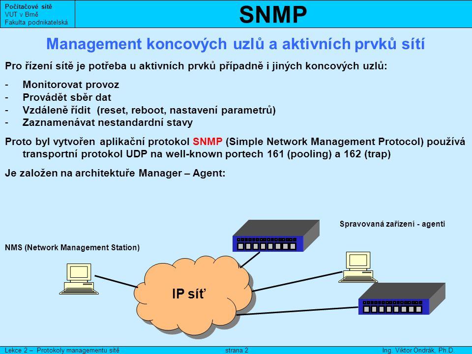 SNMP Počítačové sítě VUT v Brně Fakulta podnikatelská Lekce 2 – Protokoly managementu sítěIng.