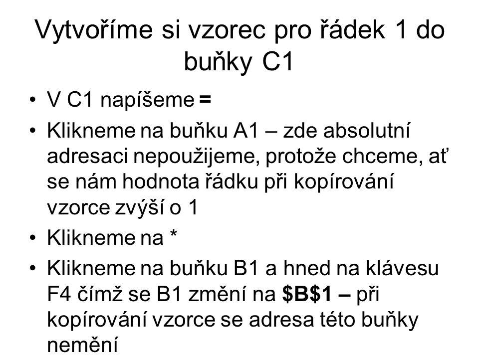 Vytvoříme si vzorec pro řádek 1 do buňky C1 V C1 napíšeme = Klikneme na buňku A1 – zde absolutní adresaci nepoužijeme, protože chceme, ať se nám hodnota řádku při kopírování vzorce zvýší o 1 Klikneme na * Klikneme na buňku B1 a hned na klávesu F4 čímž se B1 změní na $B$1 – při kopírování vzorce se adresa této buňky nemění