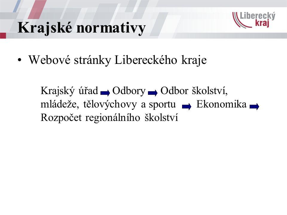 Krajské normativy Webové stránky Libereckého kraje Krajský úřad Odbory Odbor školství, mládeže, tělovýchovy a sportu Ekonomika Rozpočet regionálního školství