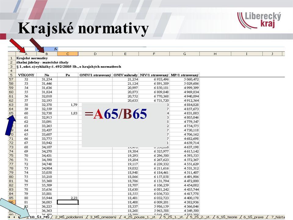 Krajské normativy =A65/B65