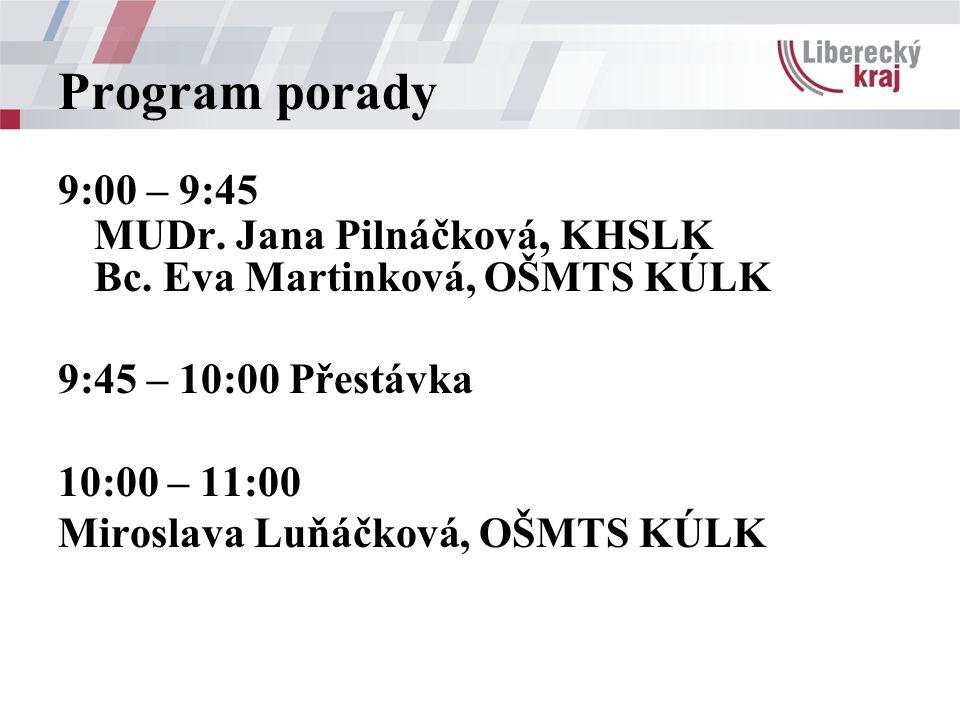 Program porady 9:00 – 9:45 MUDr. Jana Pilnáčková, KHSLK Bc.