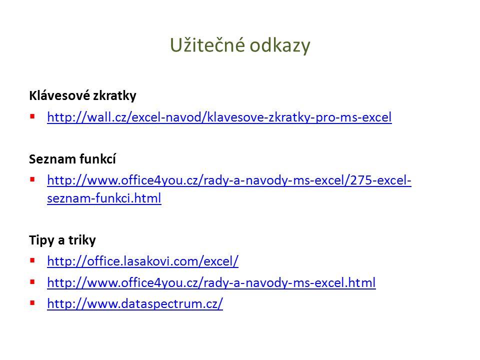 Užitečné odkazy Klávesové zkratky  http://wall.cz/excel-navod/klavesove-zkratky-pro-ms-excel http://wall.cz/excel-navod/klavesove-zkratky-pro-ms-exce