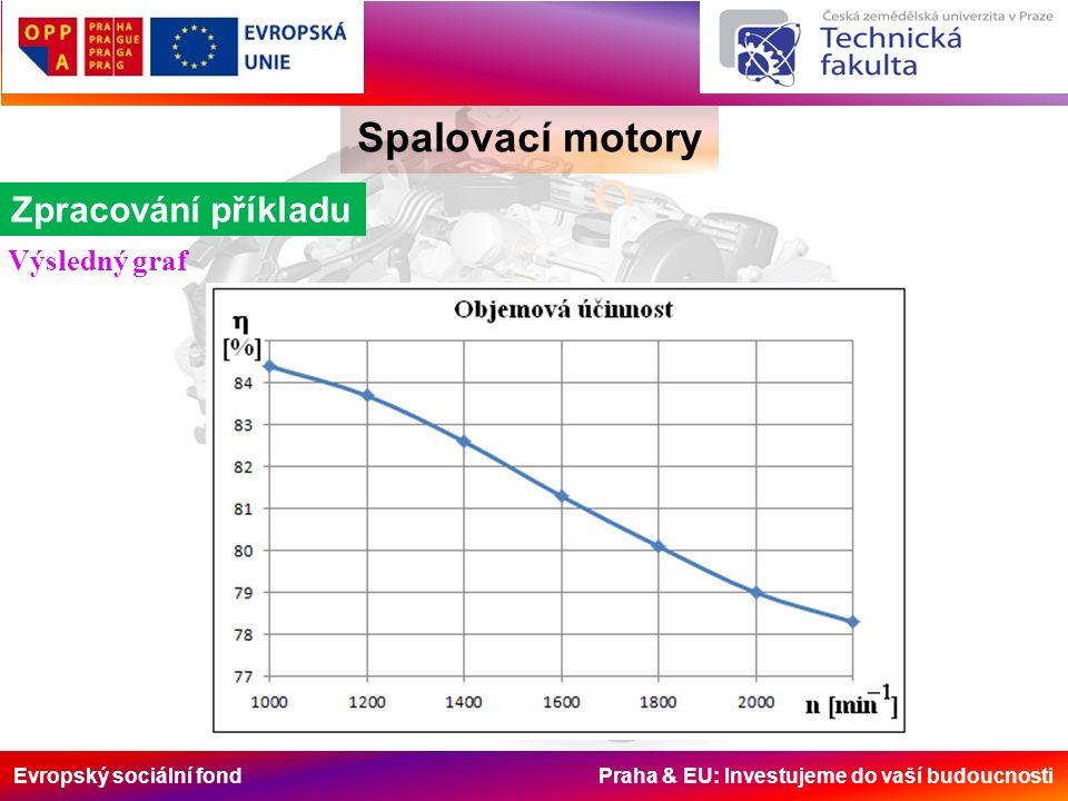 Evropský sociální fond Praha & EU: Investujeme do vaší budoucnosti Spalovací motory Zpracování příkladu Výsledný graf
