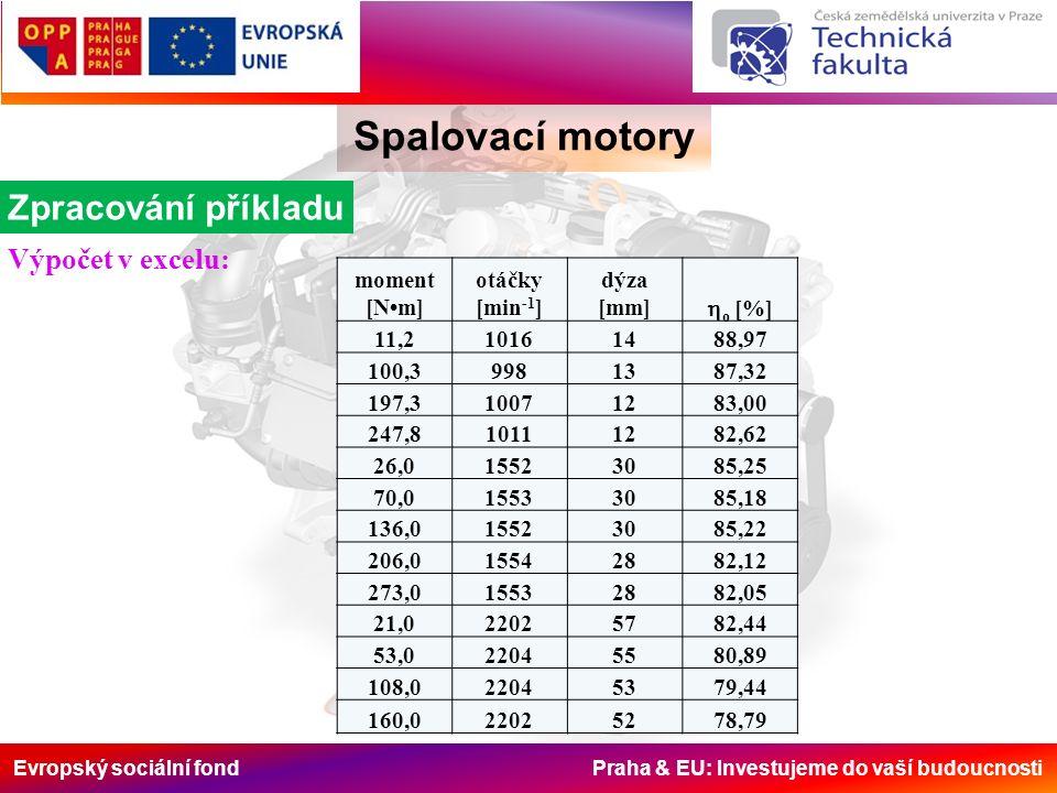 Evropský sociální fond Praha & EU: Investujeme do vaší budoucnosti Spalovací motory Zpracování příkladu moment [Nm] otáčky [min -1 ] dýza [mm]  o [%] 11,210161488,97 100,39981387,32 197,310071283,00 247,810111282,62 26,015523085,25 70,015533085,18 136,015523085,22 206,015542882,12 273,015532882,05 21,022025782,44 53,022045580,89 108,022045379,44 160,022025278,79 Výpočet v excelu: