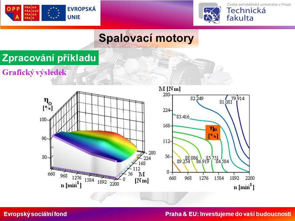 Evropský sociální fond Praha & EU: Investujeme do vaší budoucnosti Spalovací motory Zpracování příkladu Grafický výsledek
