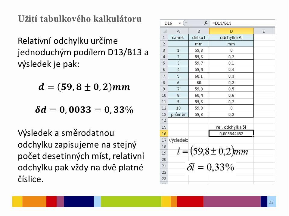 22 Užití tabulkového kalkulátoru 22