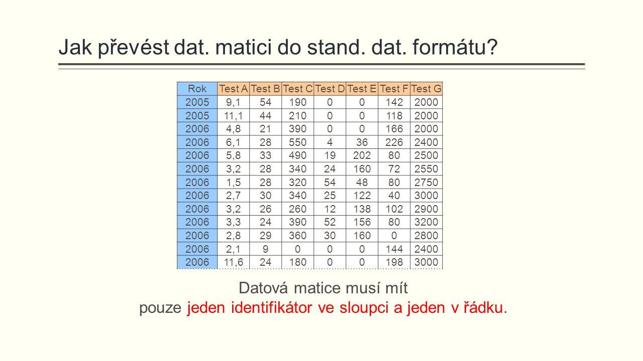 Jak převést dat. matici do stand. dat. formátu? RokTest ATest BTest CTest DTest ETest FTest G 20059,154190001422000 200511,144210001182000 20064,82139
