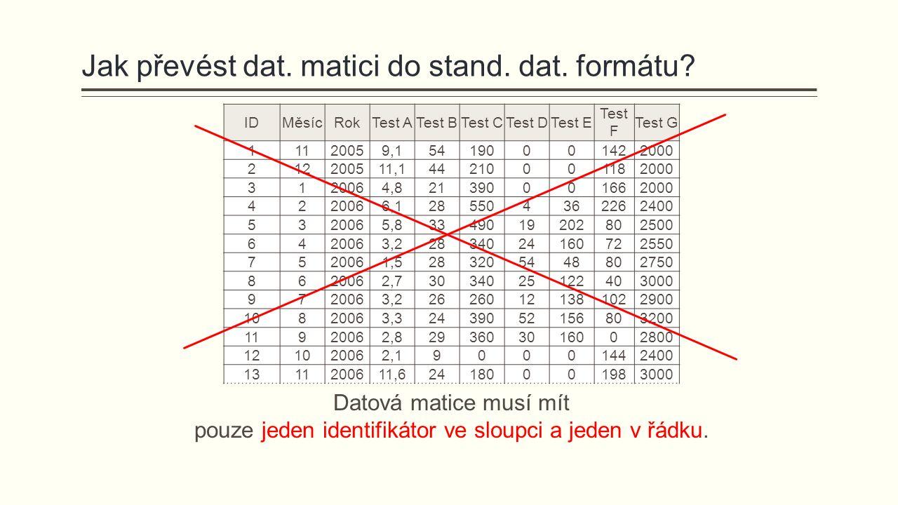 Jak převést dat. matici do stand. dat. formátu? Datová matice musí mít pouze jeden identifikátor ve sloupci a jeden v řádku. IDMěsícRokTest ATest BTes
