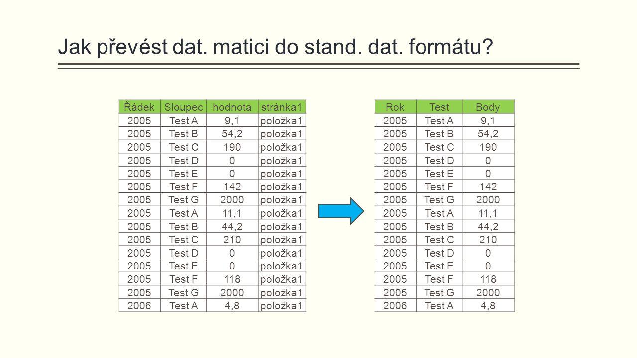 Jak převést dat. matici do stand. dat. formátu? ŘádekSloupechodnotastránka1 2005Test A9,1položka1 2005Test B54,2položka1 2005Test C190položka1 2005Tes