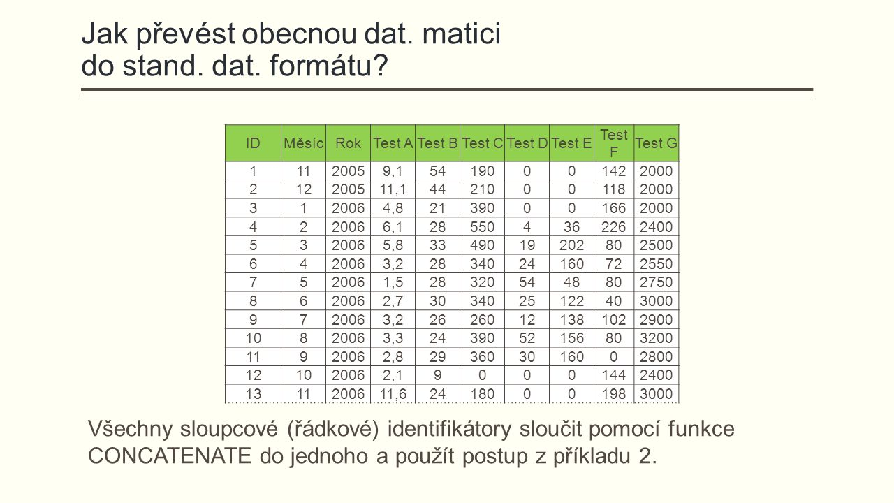 Jak převést obecnou dat. matici do stand. dat. formátu? IDMěsícRokTest ATest BTest CTest DTest E Test F Test G 11120059,154190001422000 212200511,1442