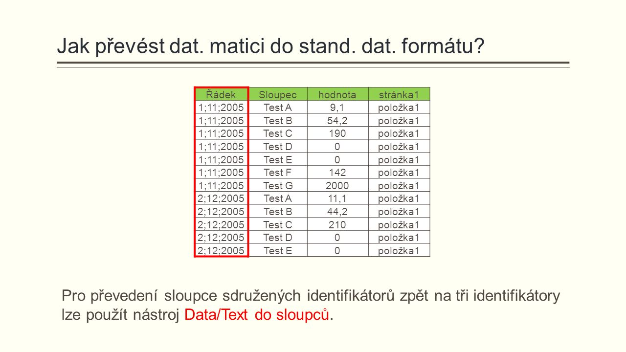 Jak převést dat. matici do stand. dat. formátu? ŘádekSloupechodnotastránka1 1;11;2005Test A9,1položka1 1;11;2005Test B54,2položka1 1;11;2005Test C190p