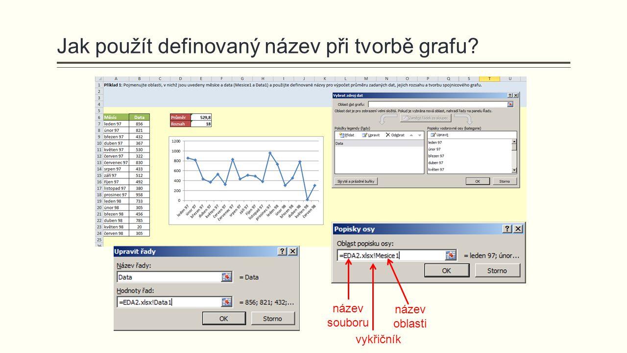 Jak použít definovaný název při tvorbě grafu? název souboru název oblasti vykřičník