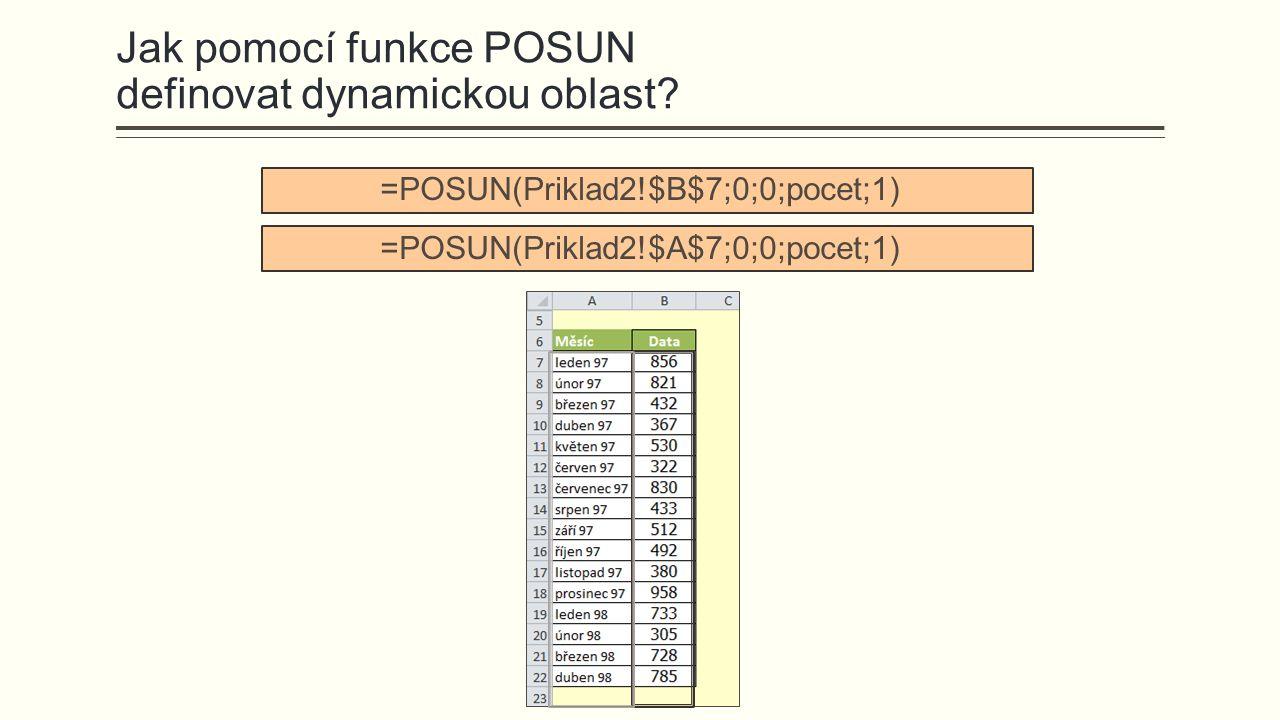 Jak pomocí funkce POSUN definovat dynamickou oblast? =POSUN(Priklad2!$B$7;0;0;pocet;1) =POSUN(Priklad2!$A$7;0;0;pocet;1)