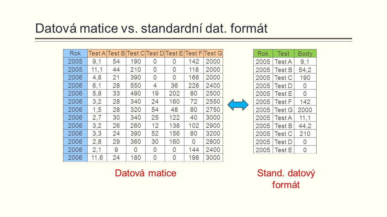 Datová matice vs.standardní dat.