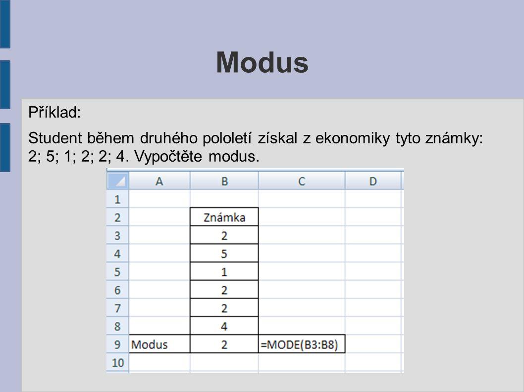 Modus Příklad: Student během druhého pololetí získal z ekonomiky tyto známky: 2; 5; 1; 2; 2; 4. Vypočtěte modus.
