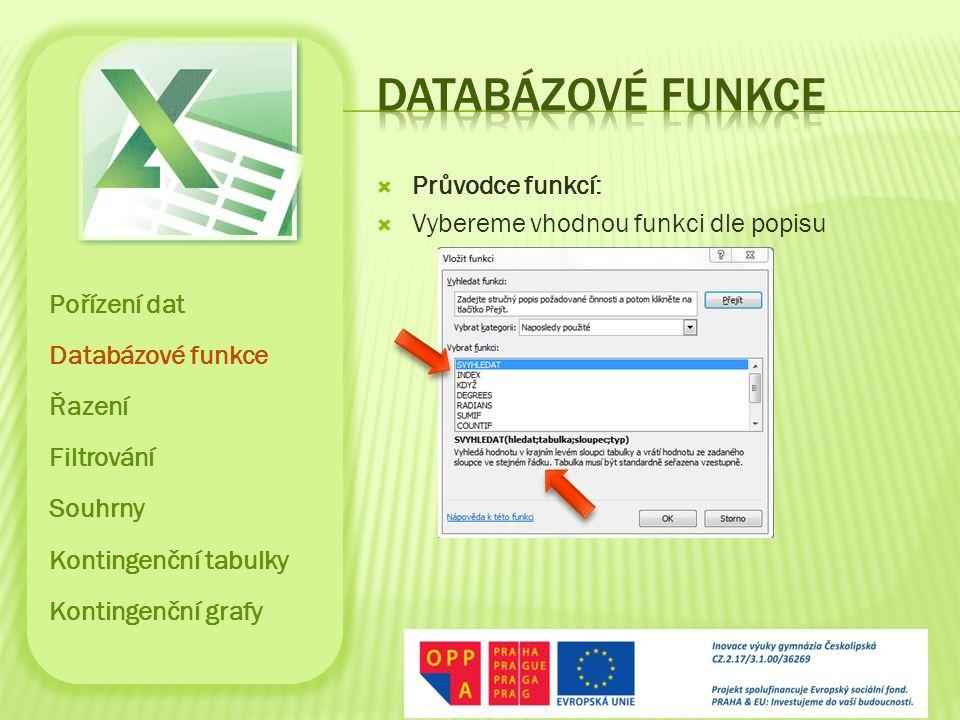  Průvodce funkcí:  Vybereme vhodnou funkci dle popisu Pořízení dat Databázové funkce Řazení Filtrování Souhrny Kontingenční tabulky Kontingenční grafy
