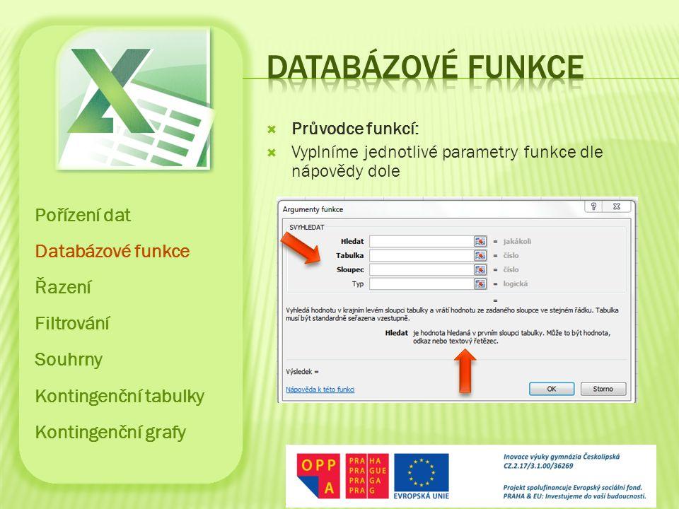  Průvodce funkcí:  Vyplníme jednotlivé parametry funkce dle nápovědy dole Pořízení dat Databázové funkce Řazení Filtrování Souhrny Kontingenční tabulky Kontingenční grafy