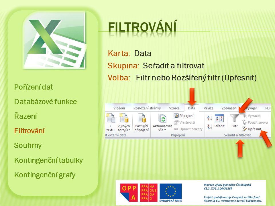 Karta: Data Skupina: Seřadit a filtrovat Volba: Filtr nebo Rozšířený filtr (Upřesnit) Pořízení dat Databázové funkce Řazení Filtrování Souhrny Kontingenční tabulky Kontingenční grafy