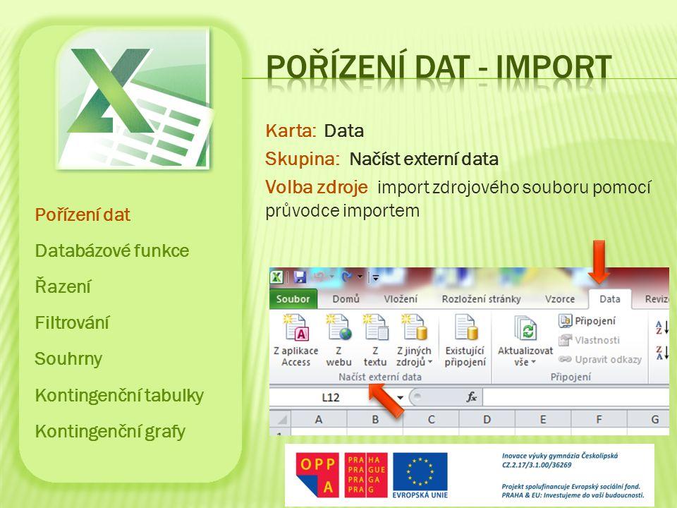 Karta: Data Skupina: Načíst externí data Volba zdroje import zdrojového souboru pomocí průvodce importem Pořízení dat Databázové funkce Řazení Filtrování Souhrny Kontingenční tabulky Kontingenční grafy