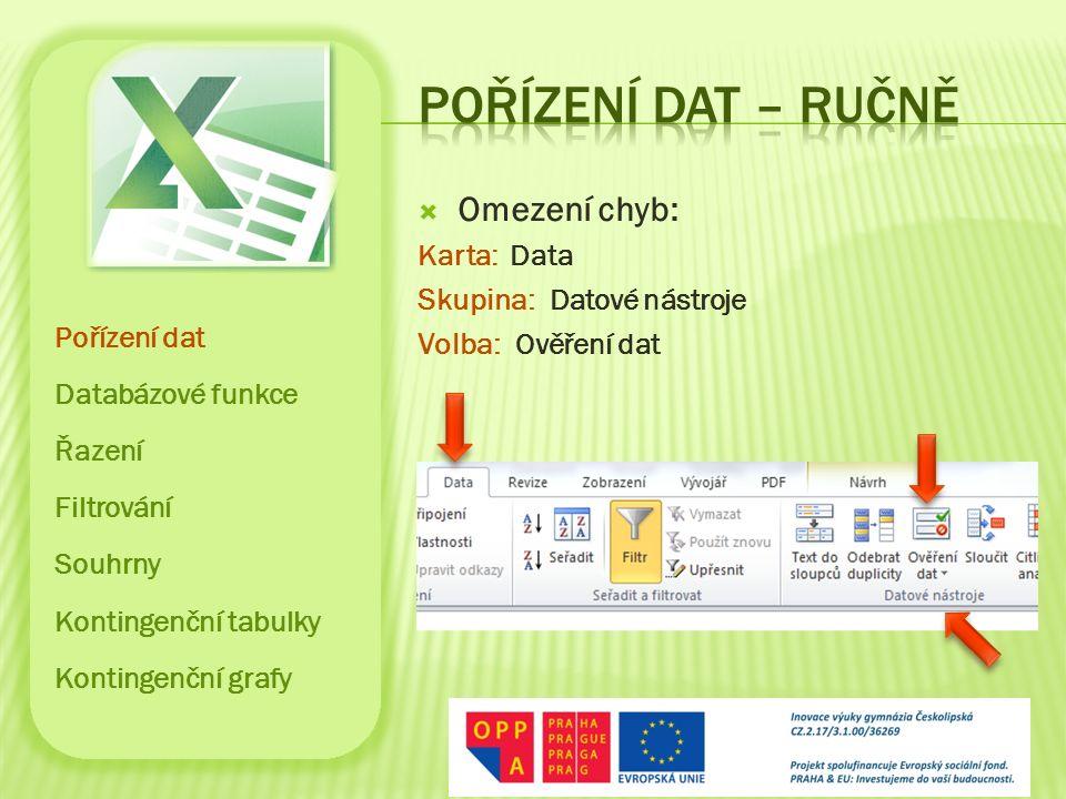  Omezení chyb: Karta: Data Skupina: Datové nástroje Volba: Ověření dat Pořízení dat Databázové funkce Řazení Filtrování Souhrny Kontingenční tabulky Kontingenční grafy