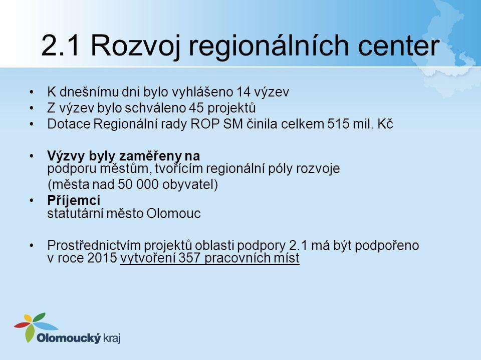 2.1 Rozvoj regionálních center K dnešnímu dni bylo vyhlášeno 14 výzev Z výzev bylo schváleno 45 projektů Dotace Regionální rady ROP SM činila celkem 515 mil.