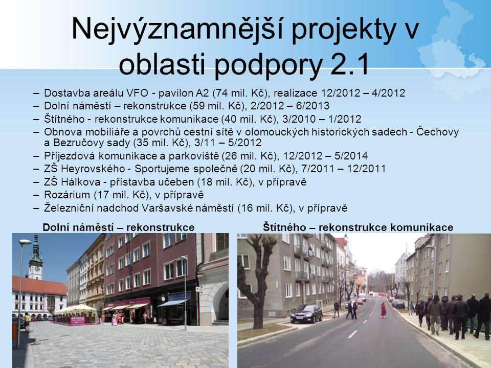 Nejvýznamnější projekty v oblasti podpory 2.1 –Dostavba areálu VFO - pavilon A2 (74 mil.