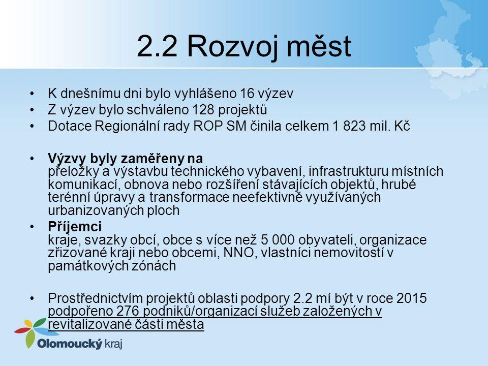 2.2 Rozvoj měst K dnešnímu dni bylo vyhlášeno 16 výzev Z výzev bylo schváleno 128 projektů Dotace Regionální rady ROP SM činila celkem 1 823 mil.