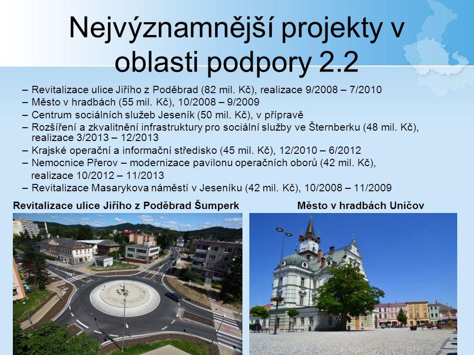 Nejvýznamnější projekty v oblasti podpory 2.2 –Revitalizace ulice Jiřího z Poděbrad (82 mil.
