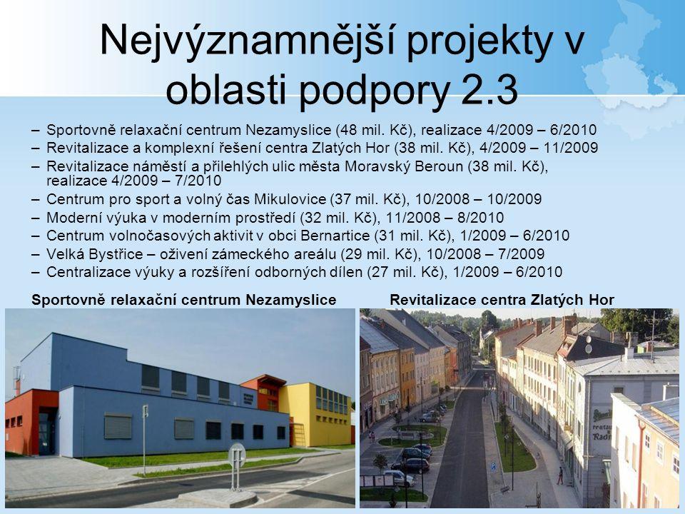 Nejvýznamnější projekty v oblasti podpory 2.3 –Sportovně relaxační centrum Nezamyslice (48 mil.