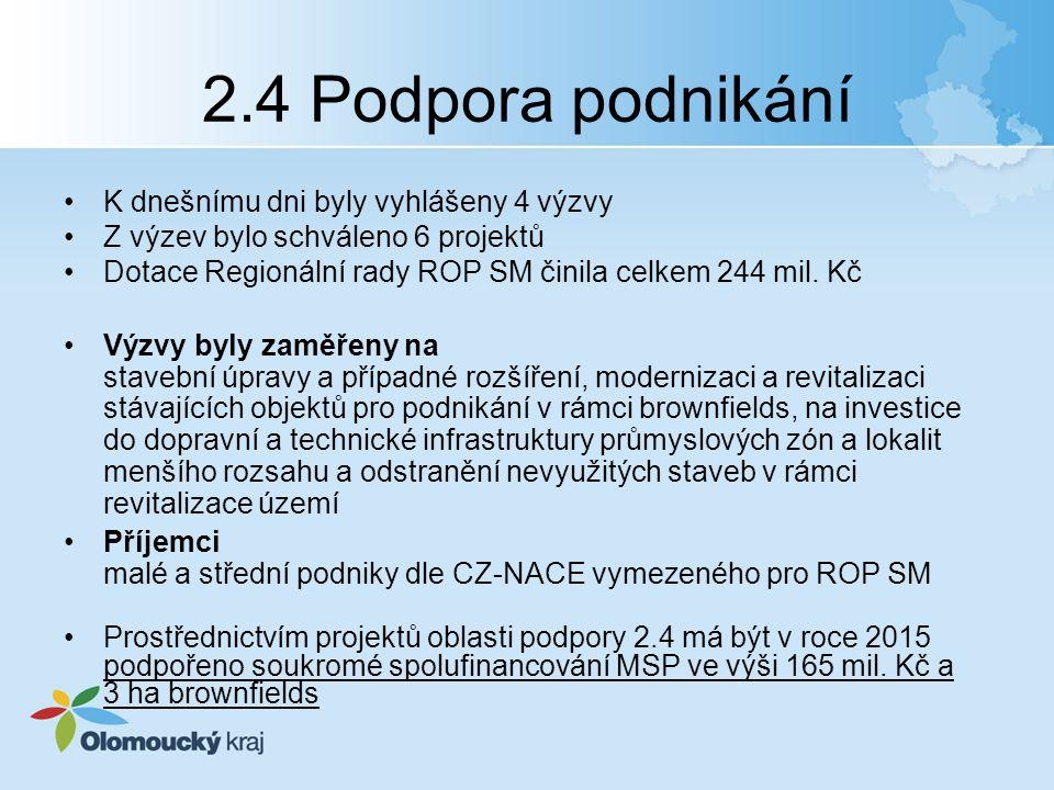 2.4 Podpora podnikání K dnešnímu dni byly vyhlášeny 4 výzvy Z výzev bylo schváleno 6 projektů Dotace Regionální rady ROP SM činila celkem 244 mil.
