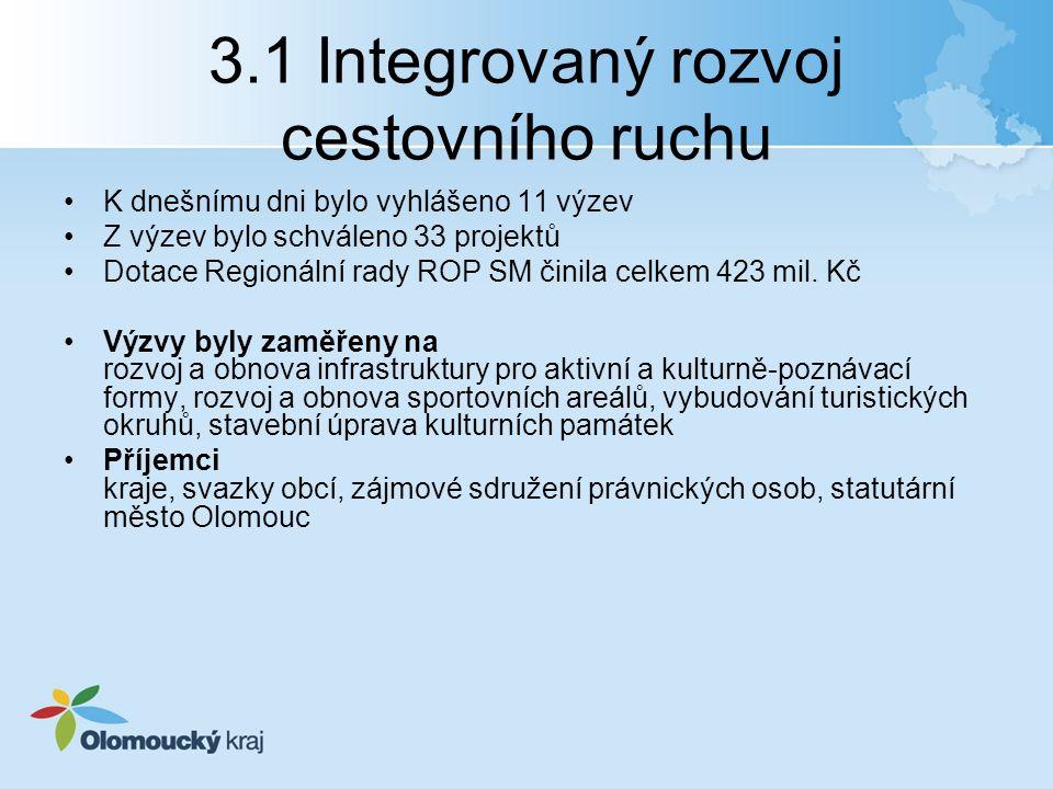 3.1 Integrovaný rozvoj cestovního ruchu K dnešnímu dni bylo vyhlášeno 11 výzev Z výzev bylo schváleno 33 projektů Dotace Regionální rady ROP SM činila celkem 423 mil.