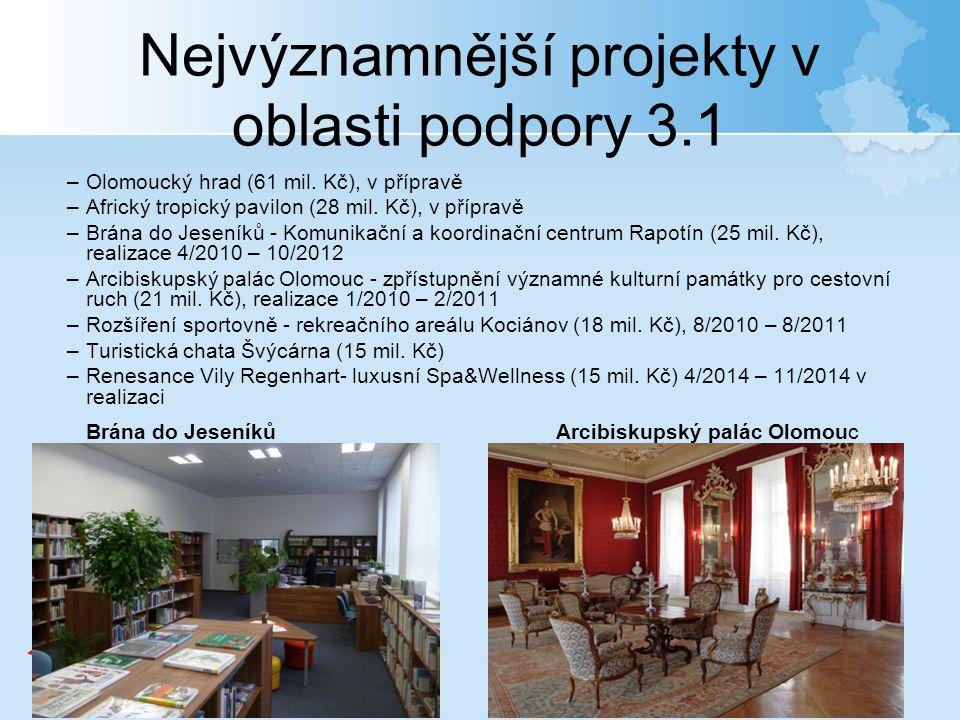 Nejvýznamnější projekty v oblasti podpory 3.1 –Olomoucký hrad (61 mil.