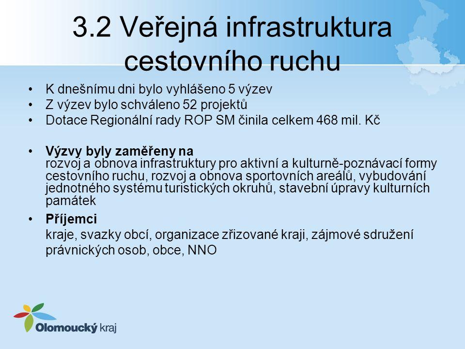3.2 Veřejná infrastruktura cestovního ruchu K dnešnímu dni bylo vyhlášeno 5 výzev Z výzev bylo schváleno 52 projektů Dotace Regionální rady ROP SM činila celkem 468 mil.