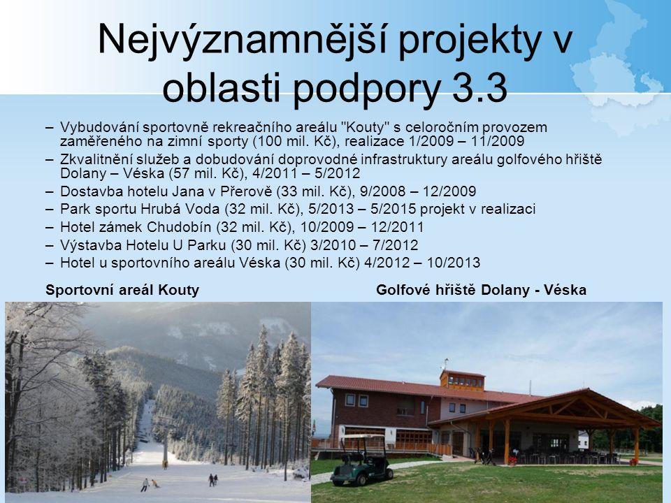 Nejvýznamnější projekty v oblasti podpory 3.3 –Vybudování sportovně rekreačního areálu Kouty s celoročním provozem zaměřeného na zimní sporty (100 mil.