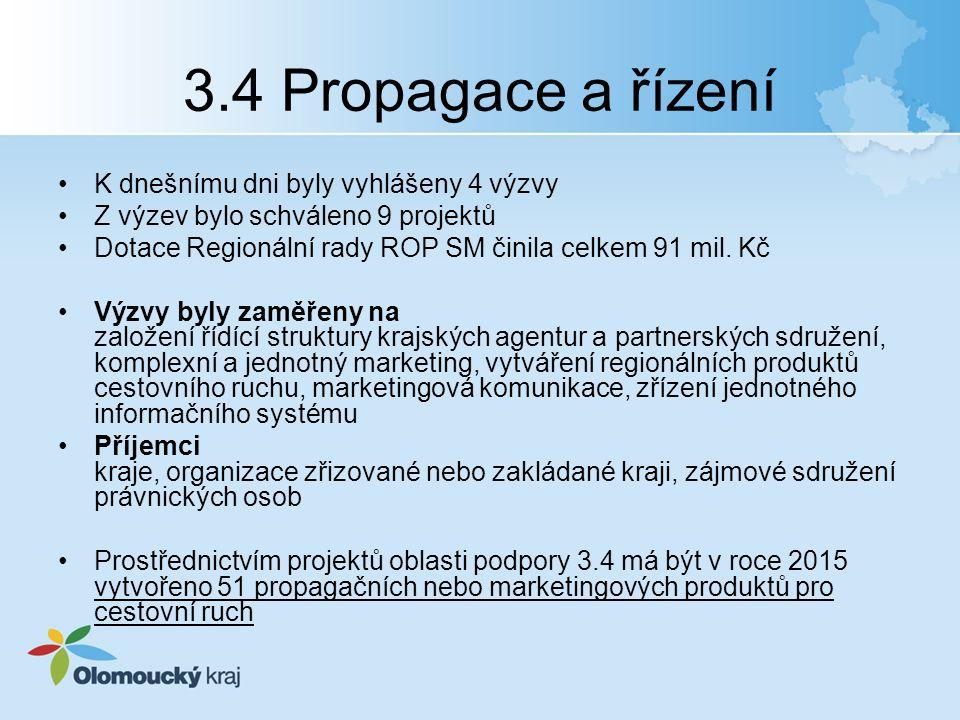 3.4 Propagace a řízení K dnešnímu dni byly vyhlášeny 4 výzvy Z výzev bylo schváleno 9 projektů Dotace Regionální rady ROP SM činila celkem 91 mil.